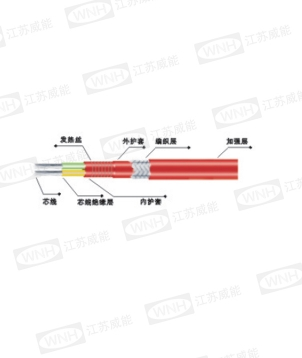 JFB- - /2 type single-phase constant power parallel cable